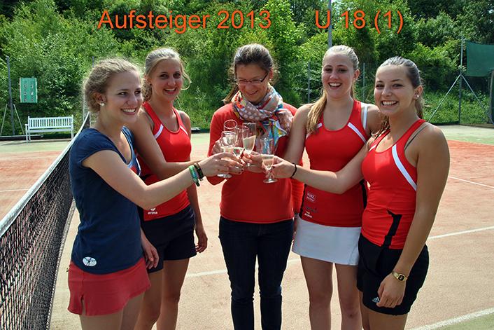 Jugend U 18 - Tennisabteilung Des TUS Gutenberg